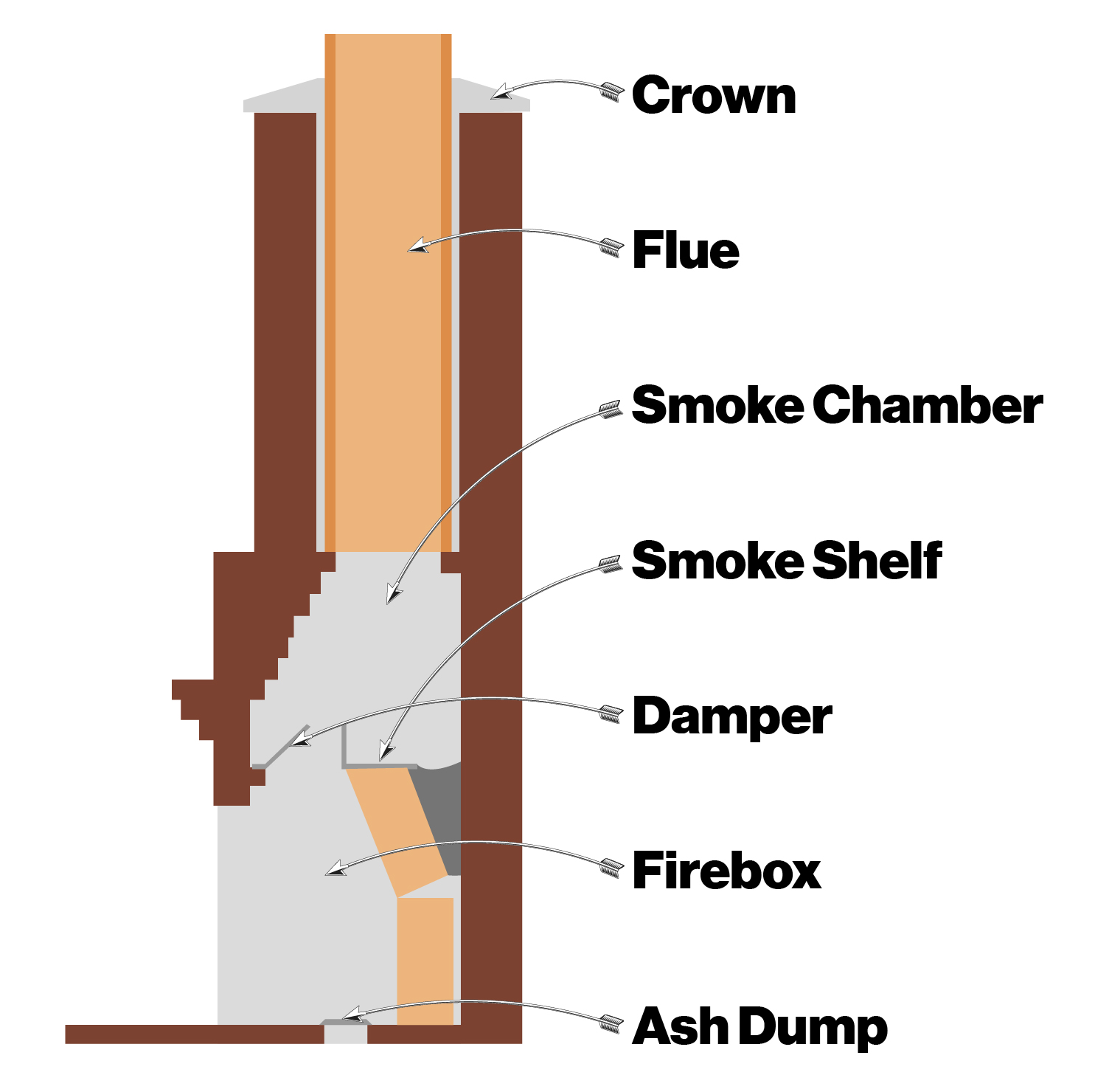 How To Clean A Chimney Emberstone Solutions